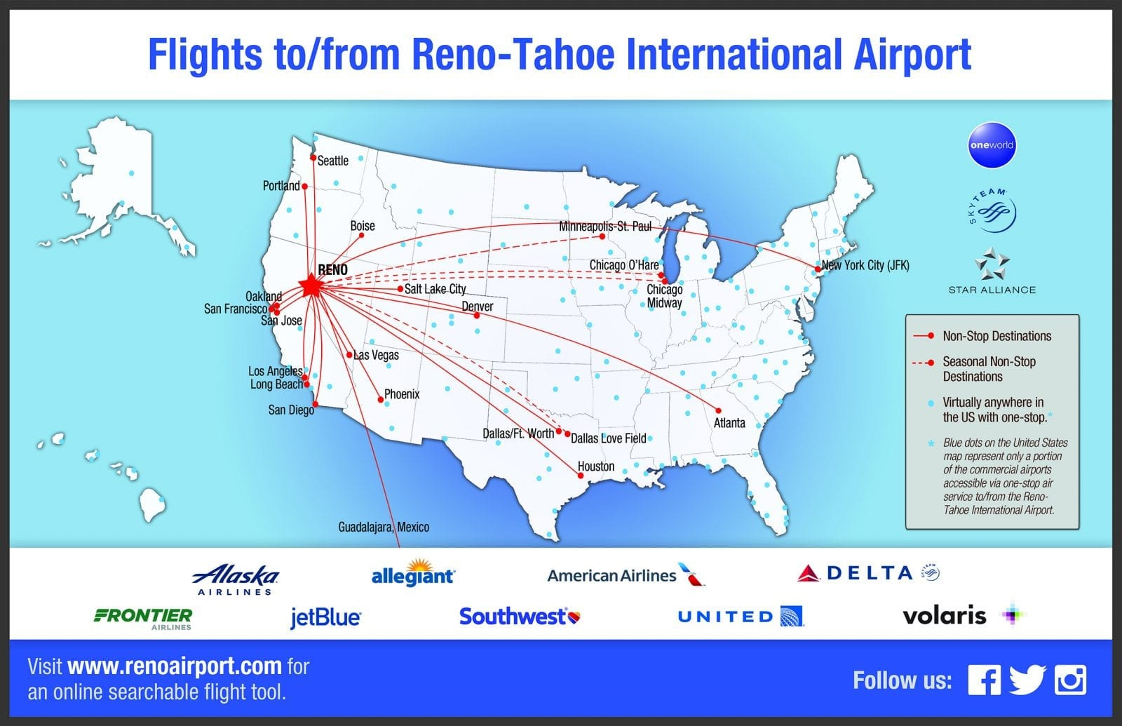 Airports - Go Tahoe North